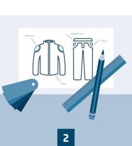ontwerp corporate identity kleding